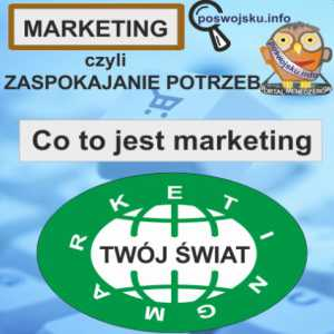 Czym Jest Marketing?